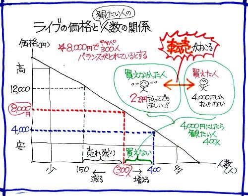 f:id:sumikichi52:20161126090856j:plain