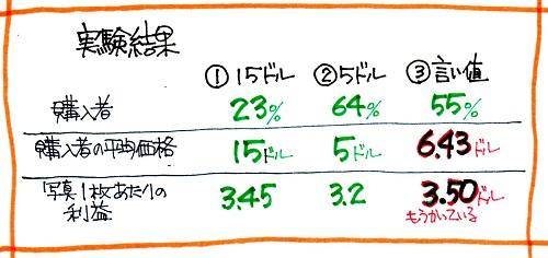 f:id:sumikichi52:20161126090858j:plain