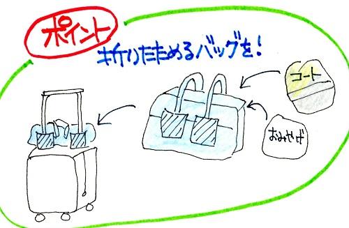 f:id:sumikichi52:20161127205257j:plain