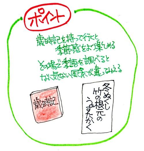 f:id:sumikichi52:20161127205259j:plain