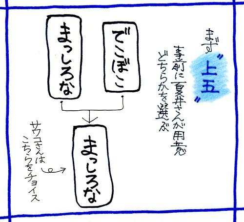 f:id:sumikichi52:20161202064201j:plain