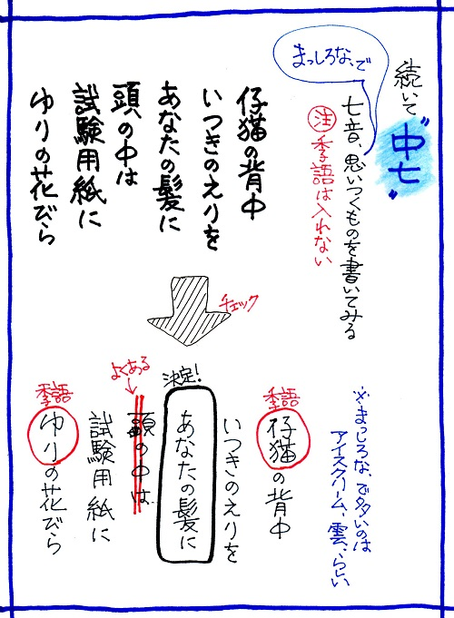 f:id:sumikichi52:20161202064204j:plain