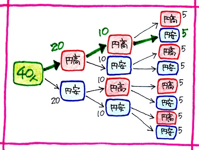 f:id:sumikichi52:20161210081338j:plain