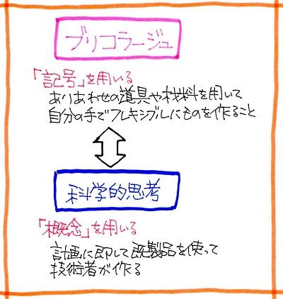 f:id:sumikichi52:20161214151945j:plain