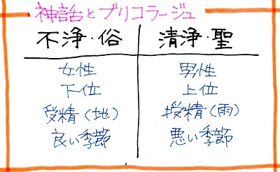f:id:sumikichi52:20161214213951j:plain