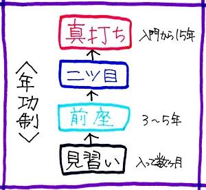 f:id:sumikichi52:20161216215018j:plain
