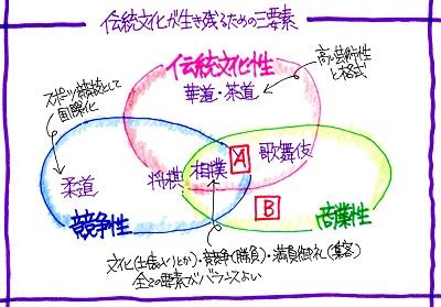 f:id:sumikichi52:20161216215022j:plain