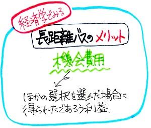 f:id:sumikichi52:20161223230803j:plain