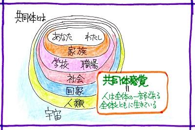 f:id:sumikichi52:20170106213831j:plain