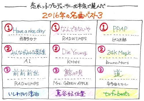 f:id:sumikichi52:20170117093159j:plain
