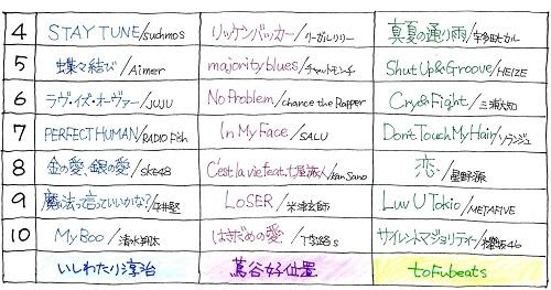 f:id:sumikichi52:20170117093200j:plain