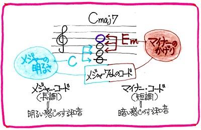 f:id:sumikichi52:20170125092839j:plain