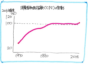 f:id:sumikichi52:20170211120559j:plain