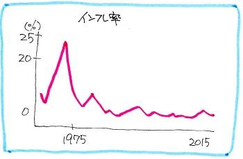 f:id:sumikichi52:20170211120600j:plain