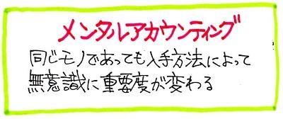 f:id:sumikichi52:20170213131208j:plain