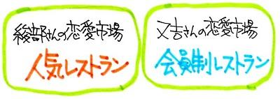 f:id:sumikichi52:20170213131211j:plain