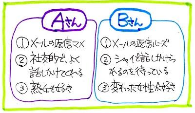 f:id:sumikichi52:20170213131212j:plain