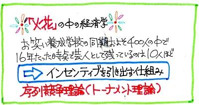 f:id:sumikichi52:20170227103511j:plain