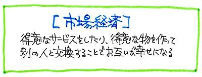 f:id:sumikichi52:20170227103514j:plain