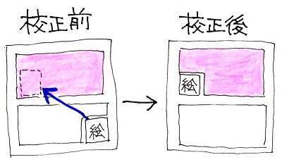 f:id:sumikichi52:20170307103439j:plain