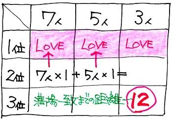 f:id:sumikichi52:20170505092222j:plain