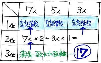 f:id:sumikichi52:20170505092224j:plain