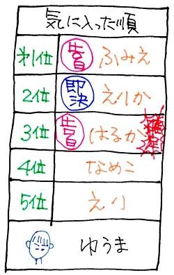 f:id:sumikichi52:20170513151936j:plain