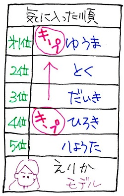 f:id:sumikichi52:20170513151937j:plain