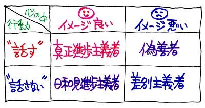 f:id:sumikichi52:20170609215143j:plain