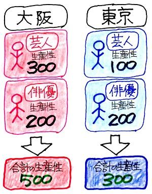 f:id:sumikichi52:20170626081248j:plain