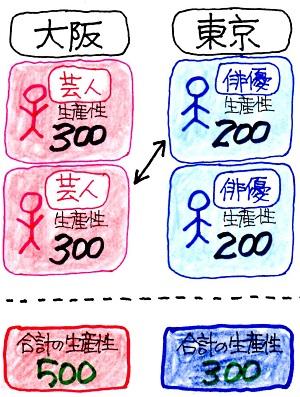 f:id:sumikichi52:20170626081249j:plain