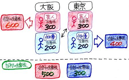 f:id:sumikichi52:20170626081250j:plain