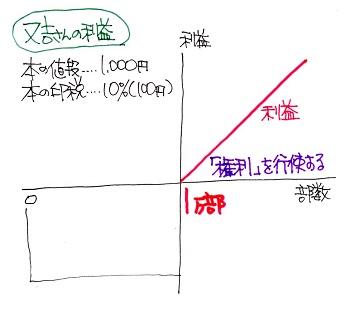 f:id:sumikichi52:20170703172059j:plain