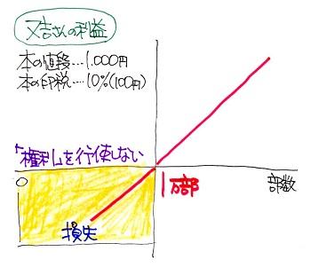 f:id:sumikichi52:20170703172100j:plain