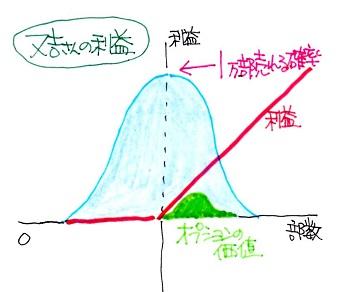 f:id:sumikichi52:20170703172103j:plain