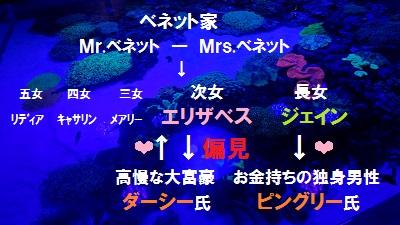 f:id:sumikichi52:20170719211837j:plain