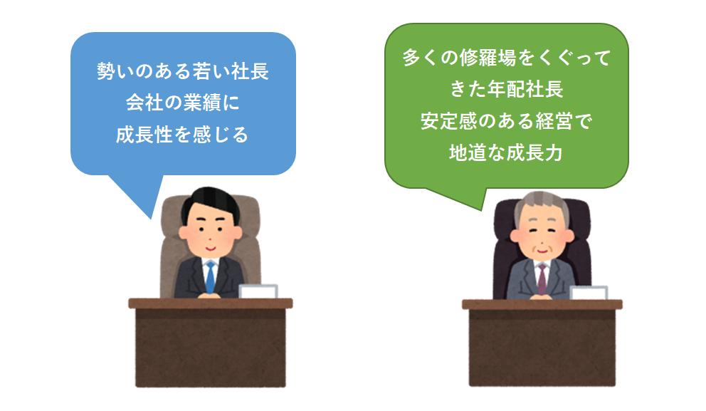 若い社長と年配社長の比較