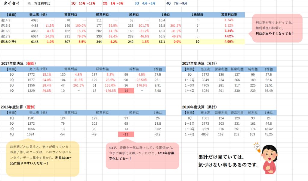 決算分析のイメージ図