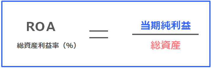 ROAの計算式
