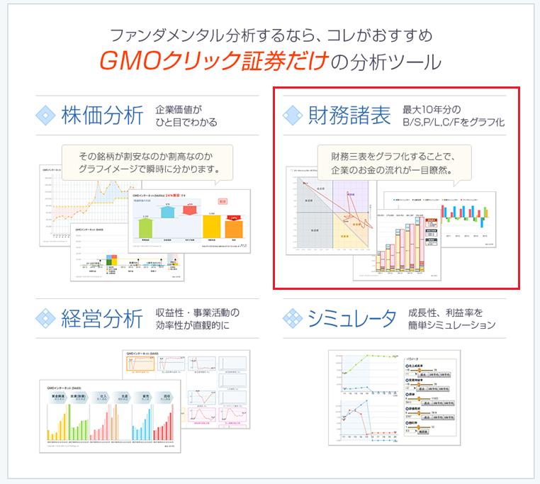 GMOクリック証券の財務分析ツールが凄い