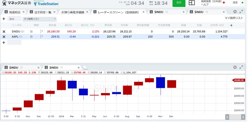 マネックス証券の米国株取引画面