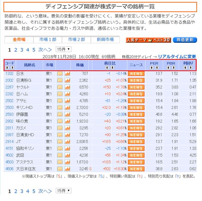 関西電力 株価 掲示板