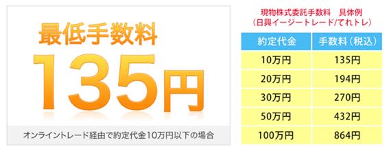 SMBC日興証券の取引手数料