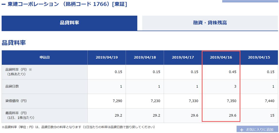 日本証券金融株式会社