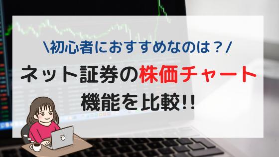 ネット証券5社の株価チャートの機能を比較!初心者におすすめなのは?