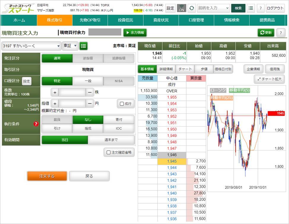 松井証券「ネットストックスマート」