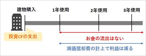 f:id:sumire100m:20210924151223p:plain