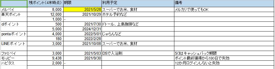f:id:sumiresakurai:20210502085721p:plain
