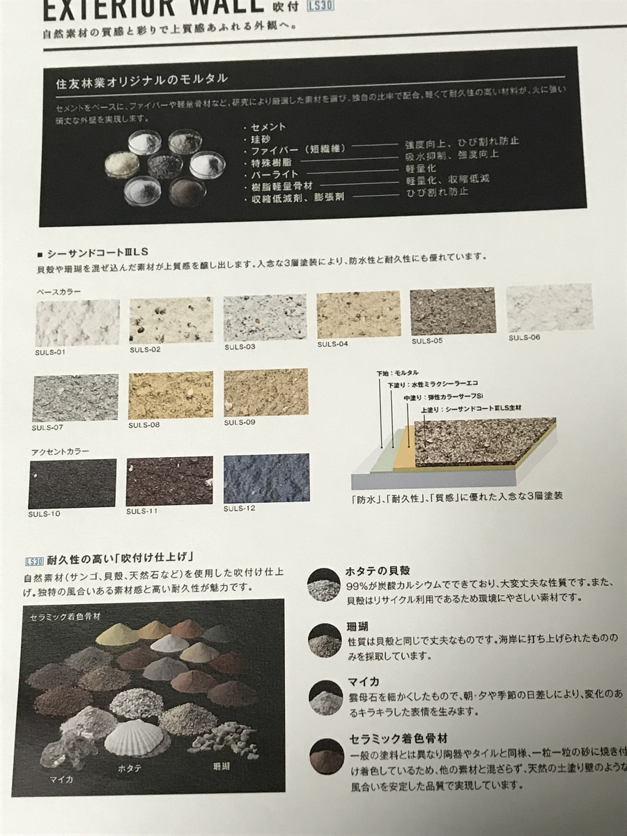 f:id:sumitomoringyokikorin2020:20191001202847j:plain