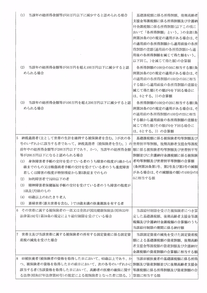 f:id:sumiyoikomaki:20190124141755j:plain